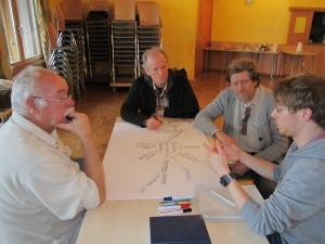 7. 1. Konstruktive Diskussion